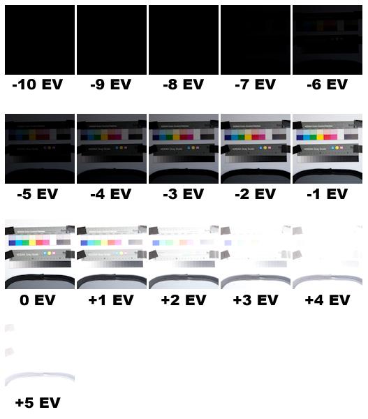Résultat des photos de -10 EV à + 5 EV. Rendu par défaut (pas de traitement dans Lightroom).